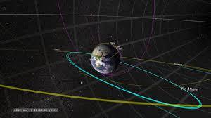 id s d o chambre b svs the 2013 earth orbiting heliophysics fleet