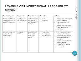 Requirements Traceability Matrix Template Excel Traceability Matrix Or Requirement Traceability Matrix Software