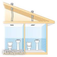 where do bathroom fans vent to use an in line fan to vent two bathrooms family handyman