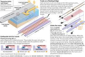 Seattle Light Rail Hours World U0027s First Light Rail On A Floating Bridge For I 90 Sound