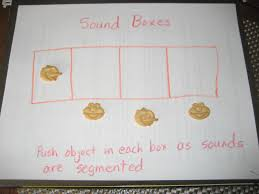 Blending And Segmenting Worksheets Guest Post Activities For Phonological Awareness Playing With