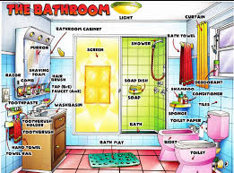 Faucet In British English Bathroom Vocabulary With Pictures 60 Words And Phrases You Should
