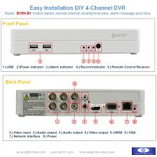 Front Door Video Monitor by 170 Sony Camera W 7