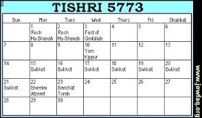months of the hebrew calendar judaism 101 the month of tishri