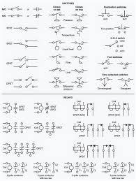 hvac electrical wiring wiring diagram byblank