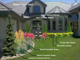 Front Yard Tree Landscaping Ideas Download Front Yard Landscape Michigan Home Design