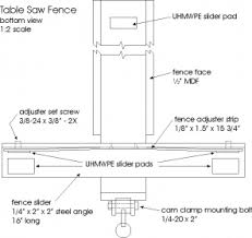 diy biesemeyer table saw fence home made table saw fence ideas page 2 woodworking talk
