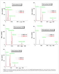 retention mechanism in hydrophilic interaction liquid