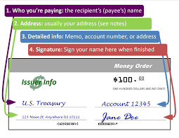 Proper Mailing Address Format by Learn How To Fill Out A Money Order With This Guide