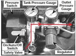 Craftsman 3 Gallon Air Compressor Craftsman 26 Gallon Air Compressor Regulator Problems