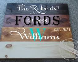 Personalized Wood Signs Home Decor Custom Family Sign Etsy