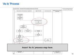 10 insert u0027as is u0027 process map here u0027as is u0027 process illustrative