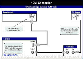 hdmi extender over ethernet cable with built in ir up to cool cat5