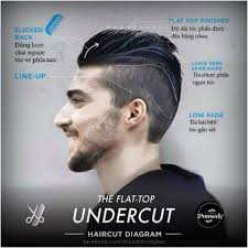 men u0027s haircut styling and grooming guide with photos and