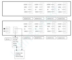 apartment intercom wiring diagram dolgular com