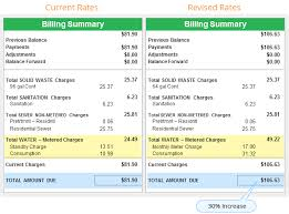 Average Electric Bill For A 4 Bedroom House Recharge Fresno