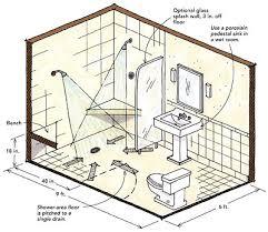 Ada Bathroom Dimensions Minimum Bedroom Door Width Centerfordemocracy Org
