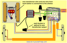 wiring diagrams two outlets in one box do it yourself help com