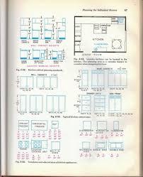 Kitchen Furniture Space Planning Interior Design Kitchen Best Ww
