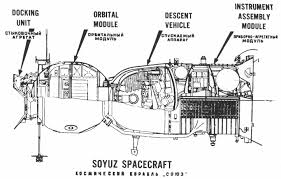 apollo soyuz diagrams