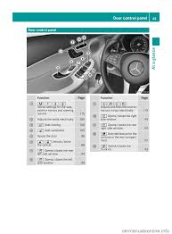 100 mercedes w203 service manual mercedes benz glk class