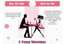 best valentines cards the best s card verses infographic visualistan