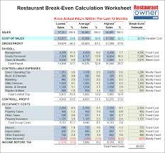 break even calculation