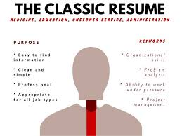 types of resumes lukex co