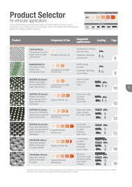 Plastic Pavers For Patio by Porous Grass Pavers Plastic Paving Grid Car Parking Bodpave 40