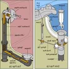 american standard sink drain stopper bathroom repair parts plus