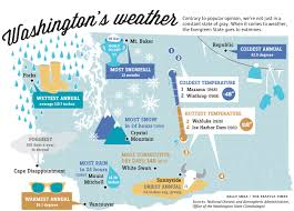 Seattle Weather Map by Washington Weather Is Wacky Diverse Pacific Nw The Seattle Times