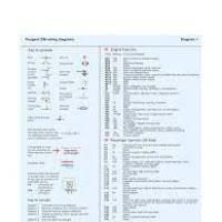 peugeot 206 rc wiring diagram yondo tech