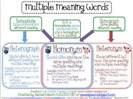 same words different meanings multiple meaning words lessons tes teach