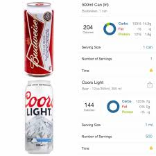 how many calories in a can of coors light budweiser v coors light calorie andy nevin fitness facebook
