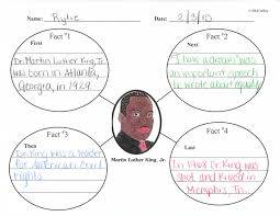 Dr Martin Luther King Jr Graphic Organizer