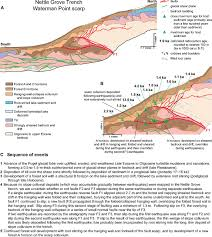Seattle Earthquake Map by Diverse Rupture Modes For Surface Deforming Upper Plate