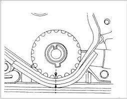 solved daewoo lanos timing belt replacement fixya