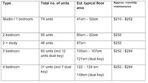 My Floor Plan by Floor Plan My Manhattan Simei By Cel Development