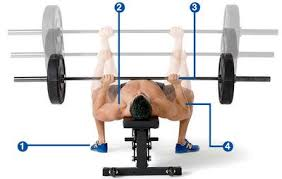 Legs Up Bench Press How To Prevent Shoulder Pain From Bench Pressing Men U0027s Health