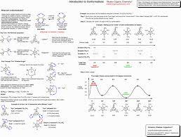 master organic chemistry study guides