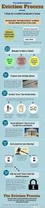 best 25 rental homes ideas on pinterest rental homes near me