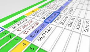 Spreadsheet Pictures Spreadsheet Banking Technology