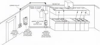 small restaurant interior design plan 1000 images about restaurant