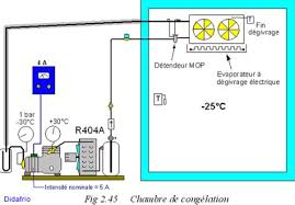 chambre froide installation comment installer une chambre froide 6 installation climatisation