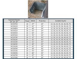 metal window wells extremely durable metal window wells