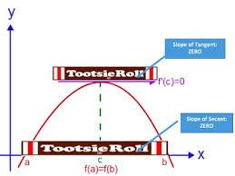 106 best calculus images on pinterest math teacher teaching