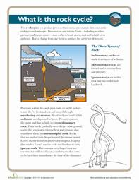 what is the rock cycle worksheet education com