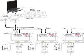 dmx512 to ws2801 decoder support ws2801 ws2803 drving ic dmx to