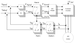 brook crompton parkinson motors wiring diagrams diagram wiring