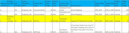 Data Mapping Excel Template What Is Etl Mapping Document A Exle Bigdata Dwbi